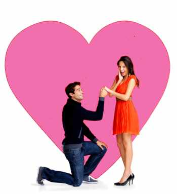 Engagement And Proposal Ideas How To Propose Romantic Plans